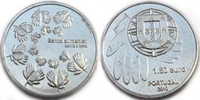 Курс евро за год